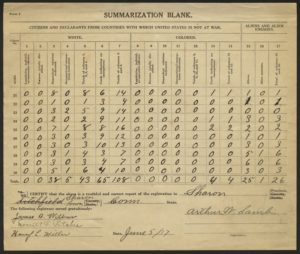 World War I Draft Registration, Sharon